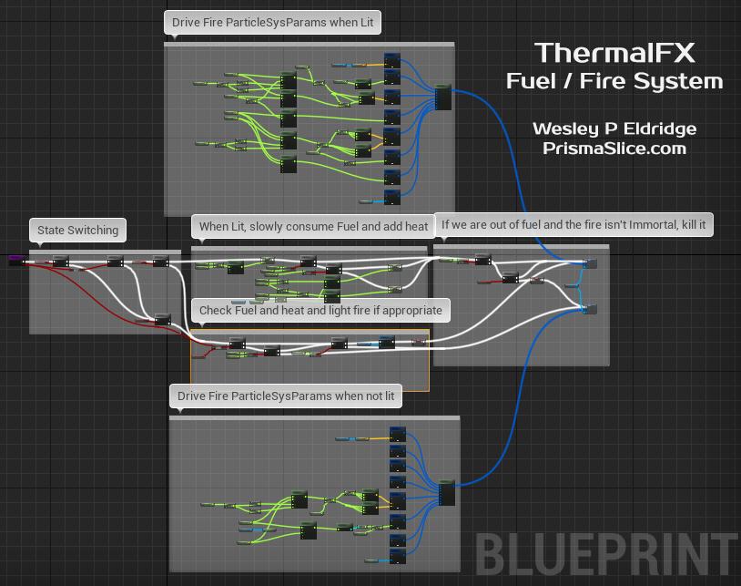 ThermalFX_FuelFireBP.png