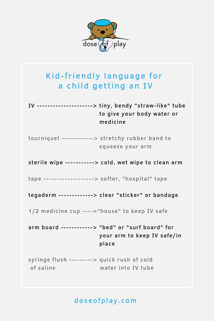 kid-friendly language for IV start #doseofplay #iv #ivcatheter #medicaleducation #gettinganiv #ivprep #childlifespecialist #childrenshospital #pediatrics #doctorplay #medicalplay