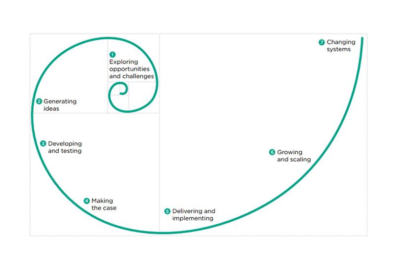 Nesta spiral.jpg