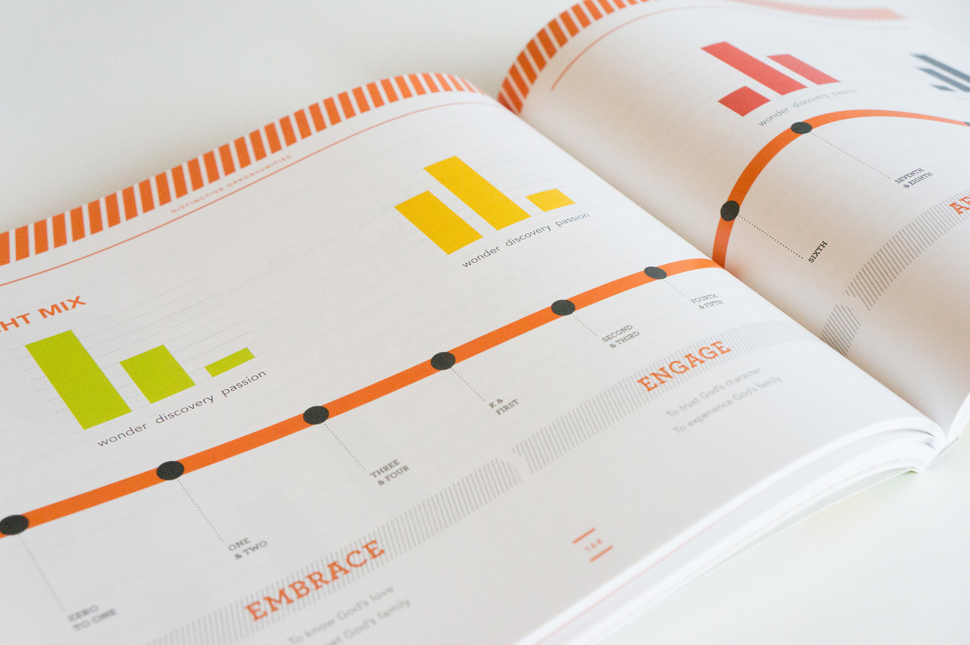 orangeconference-2015-phasebook-03.jpg