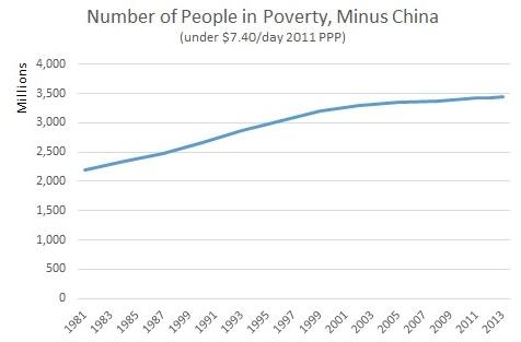 Number+minus+China.jpg