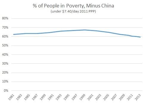 Percent+Minus+China.jpg