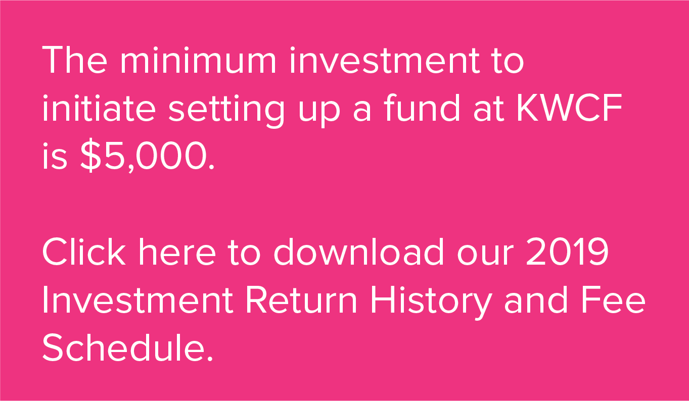 Investment Return History and Fee Schedule-01.png