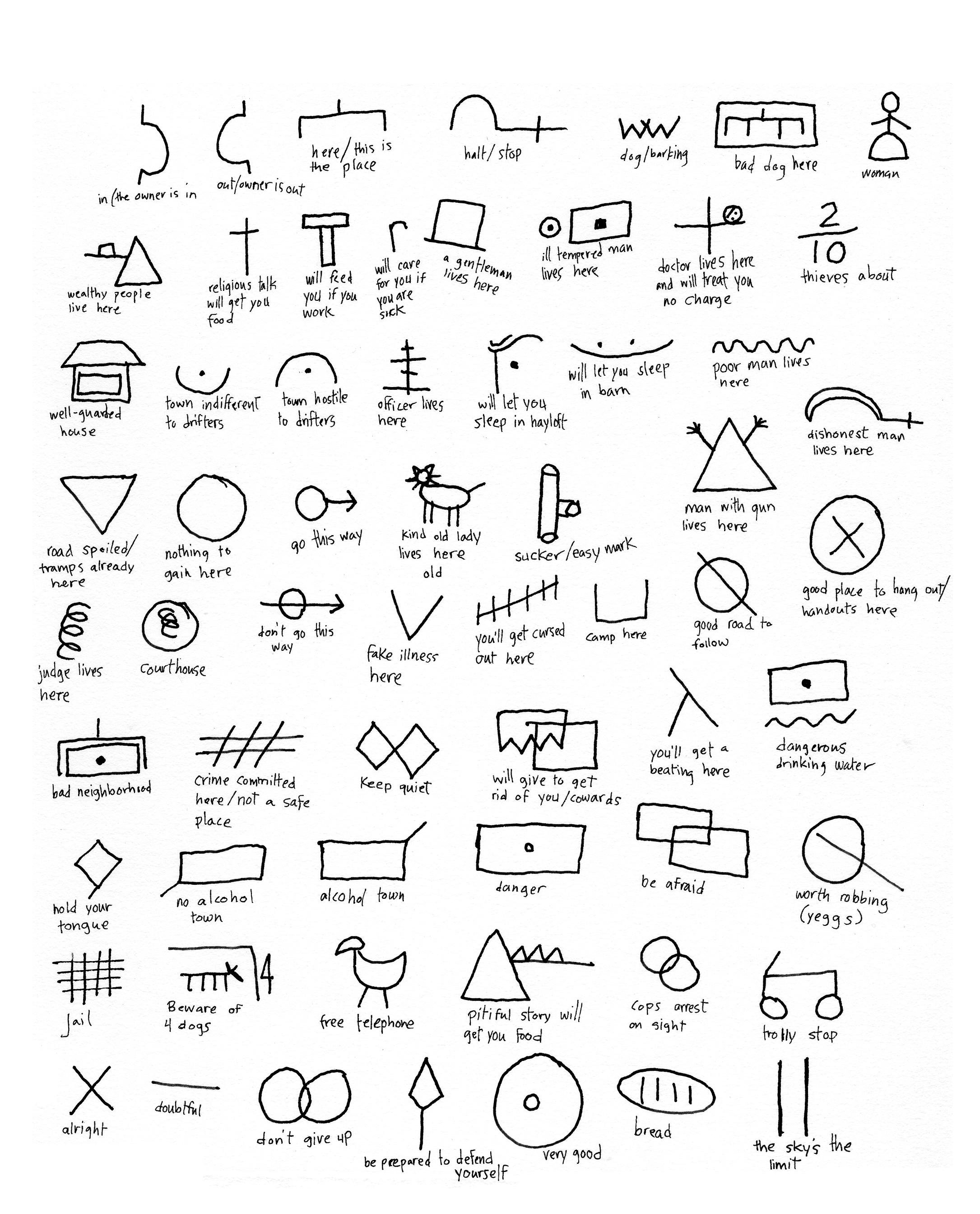 hobo signs 1 , ink on paper, 8.5in. x 7in., 2009