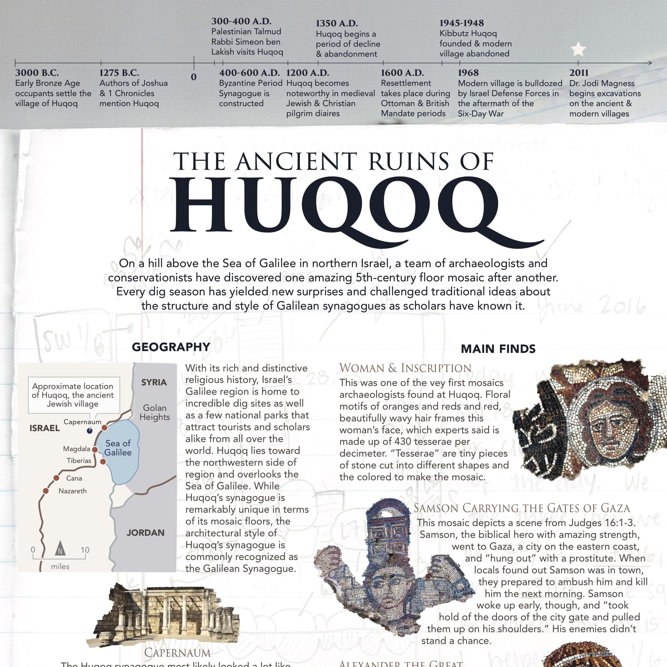 Huqoq Excavation Infographic