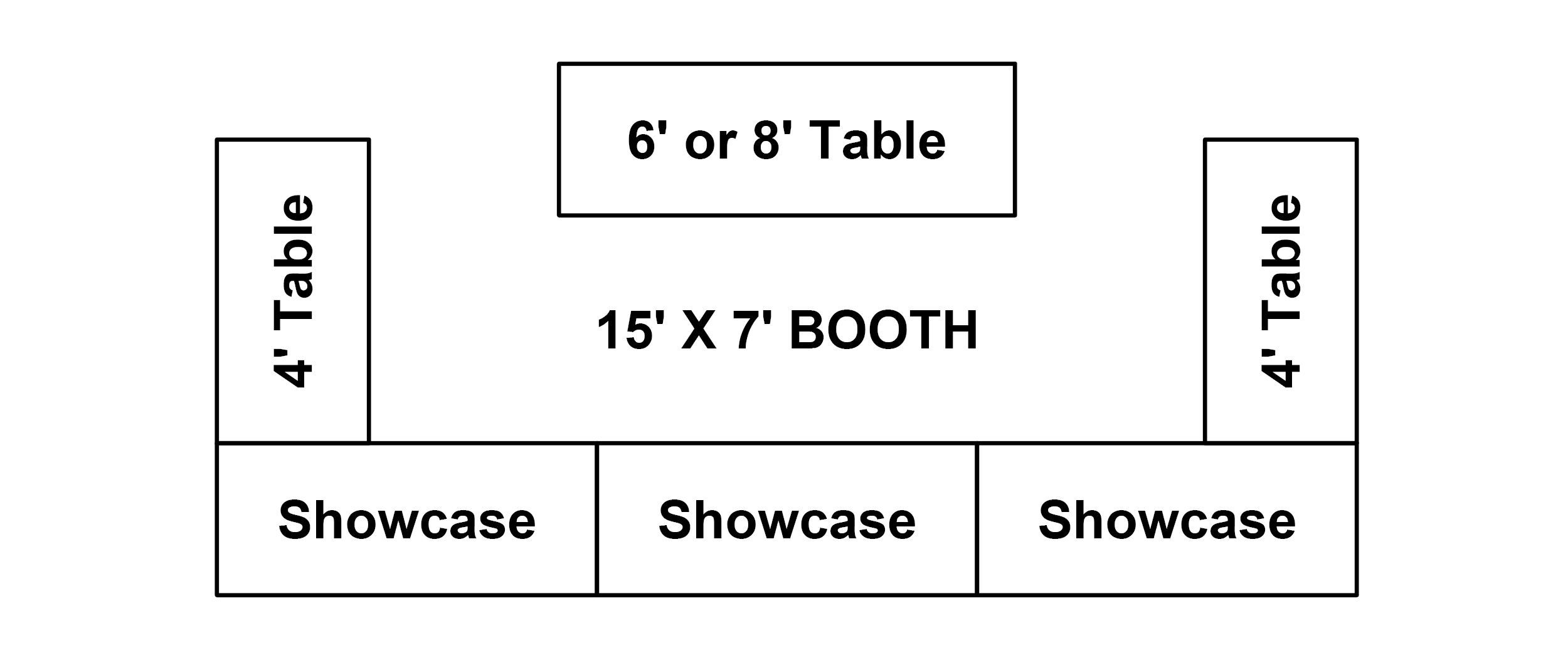 15' x 7'* Booth  Please note, this layout only applies to exhibitors ordering 3 or more showcases. Comes with 2 – 4' tables and 1 - 6' table, 750 watts of electricity, table skirts**, table covers** and 2 chairs. Showcases are rented separately.