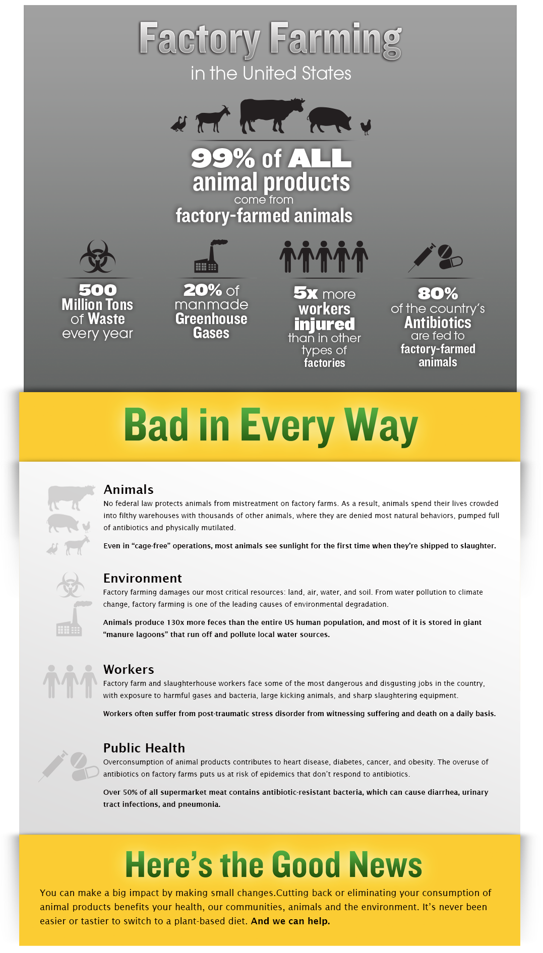 FFAC educates the public in part by creating infographics that illustrate what's at stake.