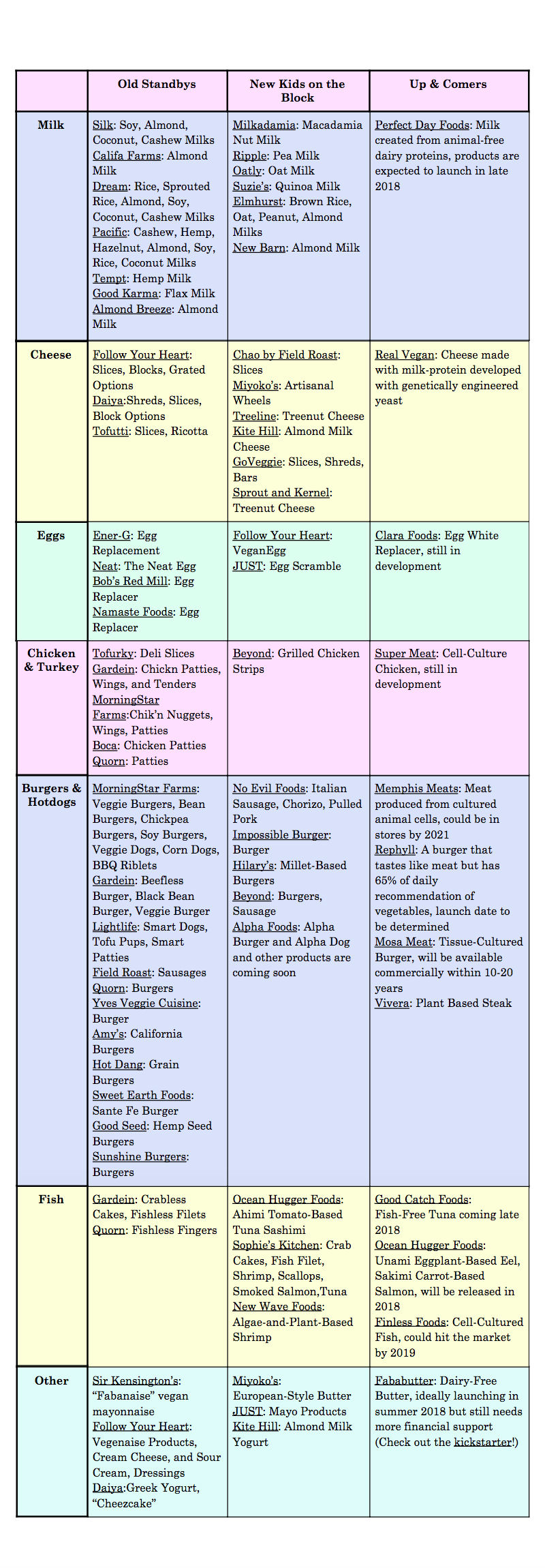 Dairy and Meat Alternatives1.jpg