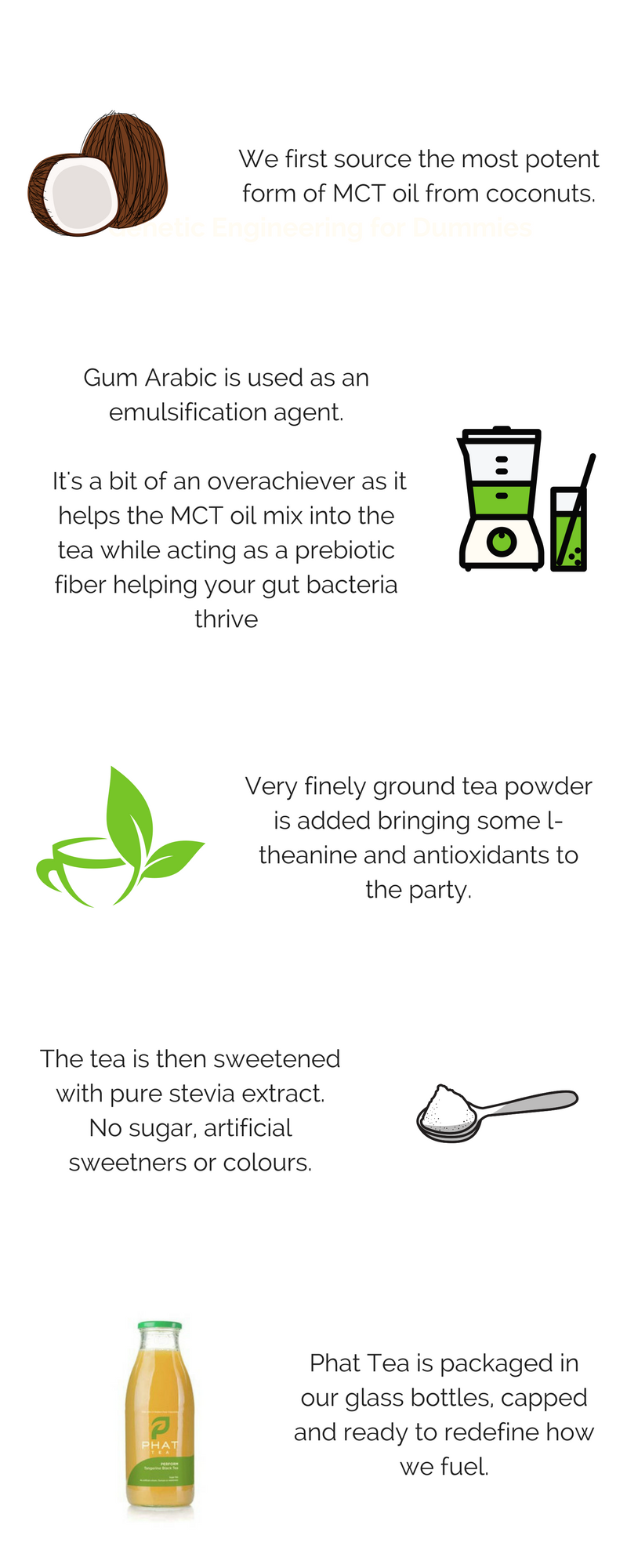 how phat tea is made (12).png
