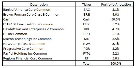 RebalanceReport_04162018.PNG