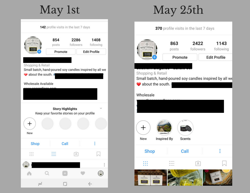 Grew ig account for ecommerce client by 136 net followers in target audience over 4 weeks.