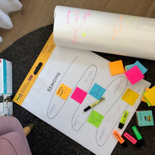 post it mind mapping
