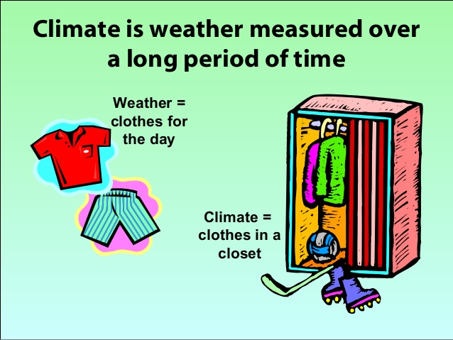 "- WEATHER VS CLIMATEIt's all about timing when it comes to differentiating weather and climate. Weather refers to atmospheric conditions in the short term, including changes in temperature, humidity, precipitation, cloudiness, brightness, wind, and visibility.While the weather is always changing, especially over the short term, climate is the average of weather patterns over a longer period of time (usually 30 or more years). So the next time you hear someone question climate change by saying, ""You know it's freezing outside, right?"", you can gladly explain the difference between weather and climate."