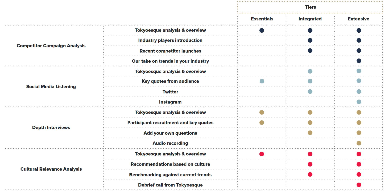 te-market-readyness-package-table.jpg