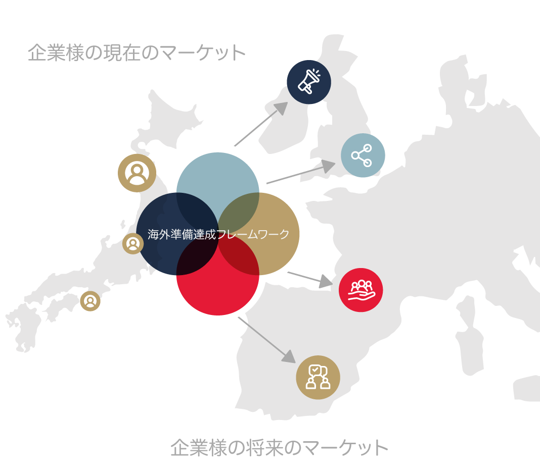 jp-marketreadiness-graphic.png