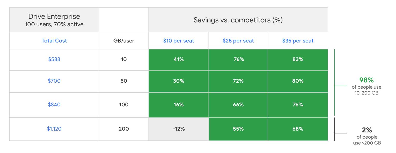 Cost+Savings.png