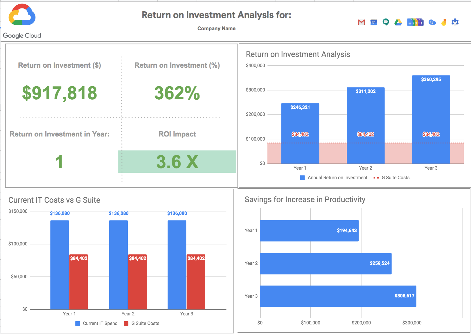 G Suite ROI Analysis.png