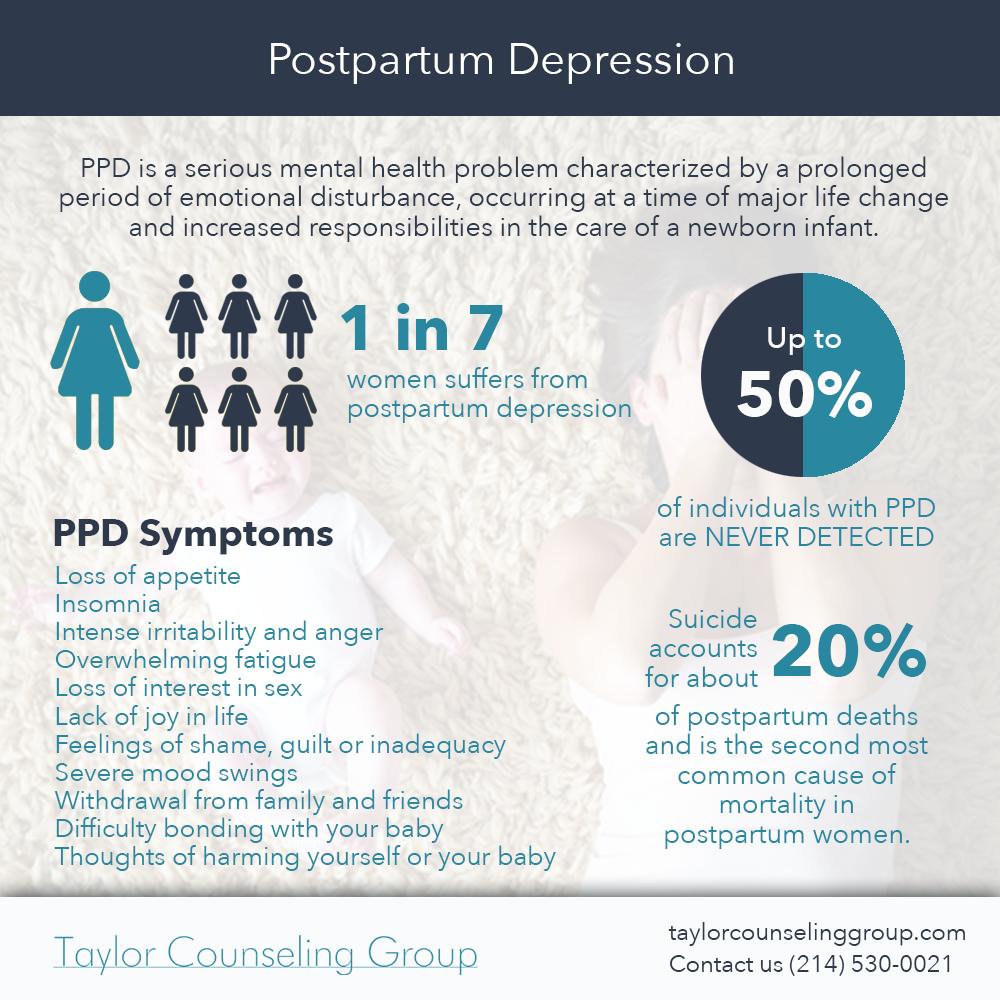Postpartum Depression Facts.png