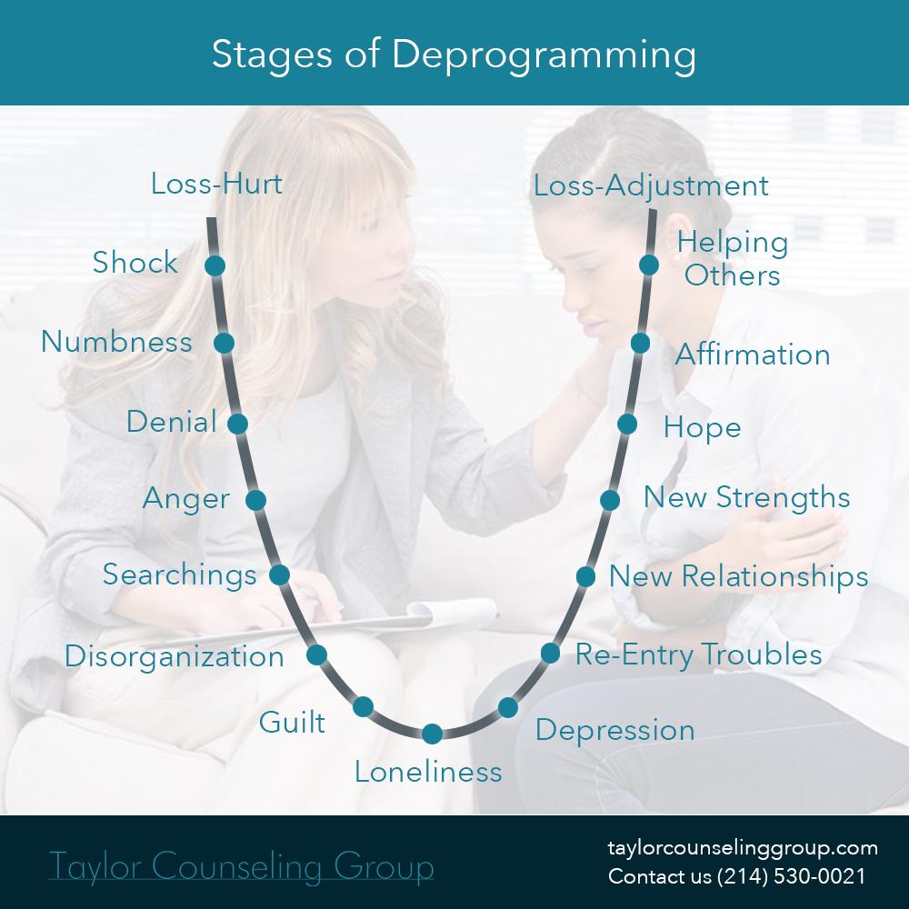 Taylor-Deprogramming.png