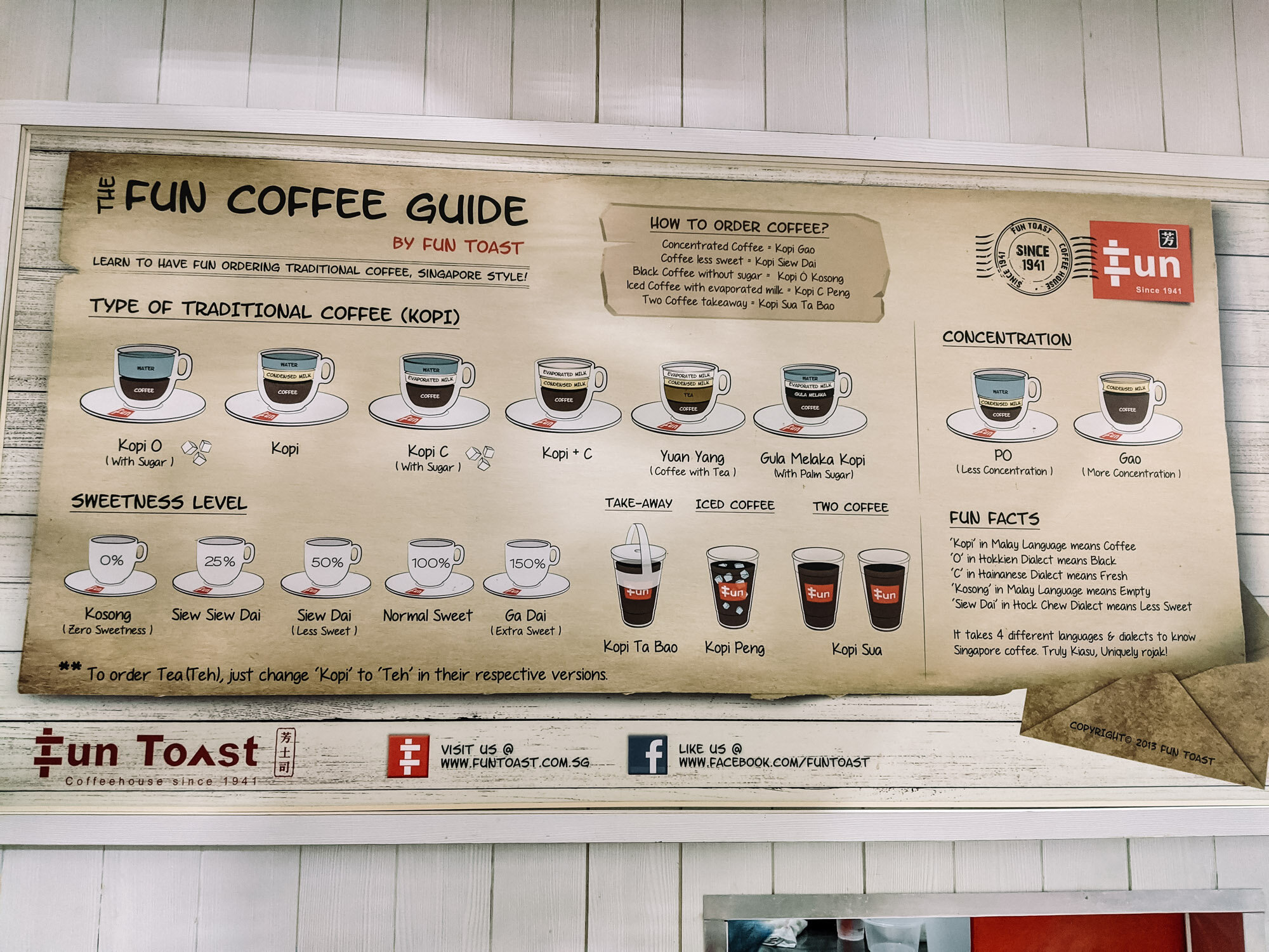 Rachel Off Duty: Ordering Coffee in Singapore