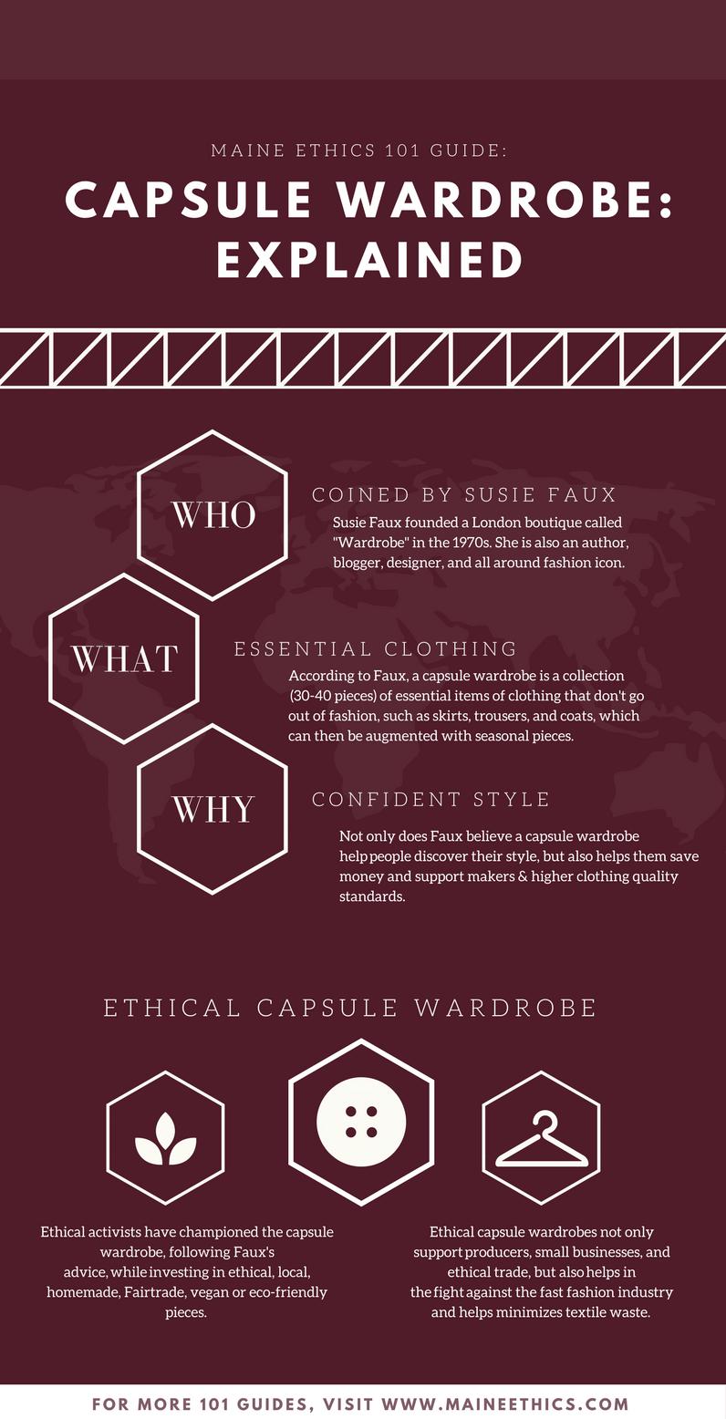 Capsule Wardrobe_ Explained.png