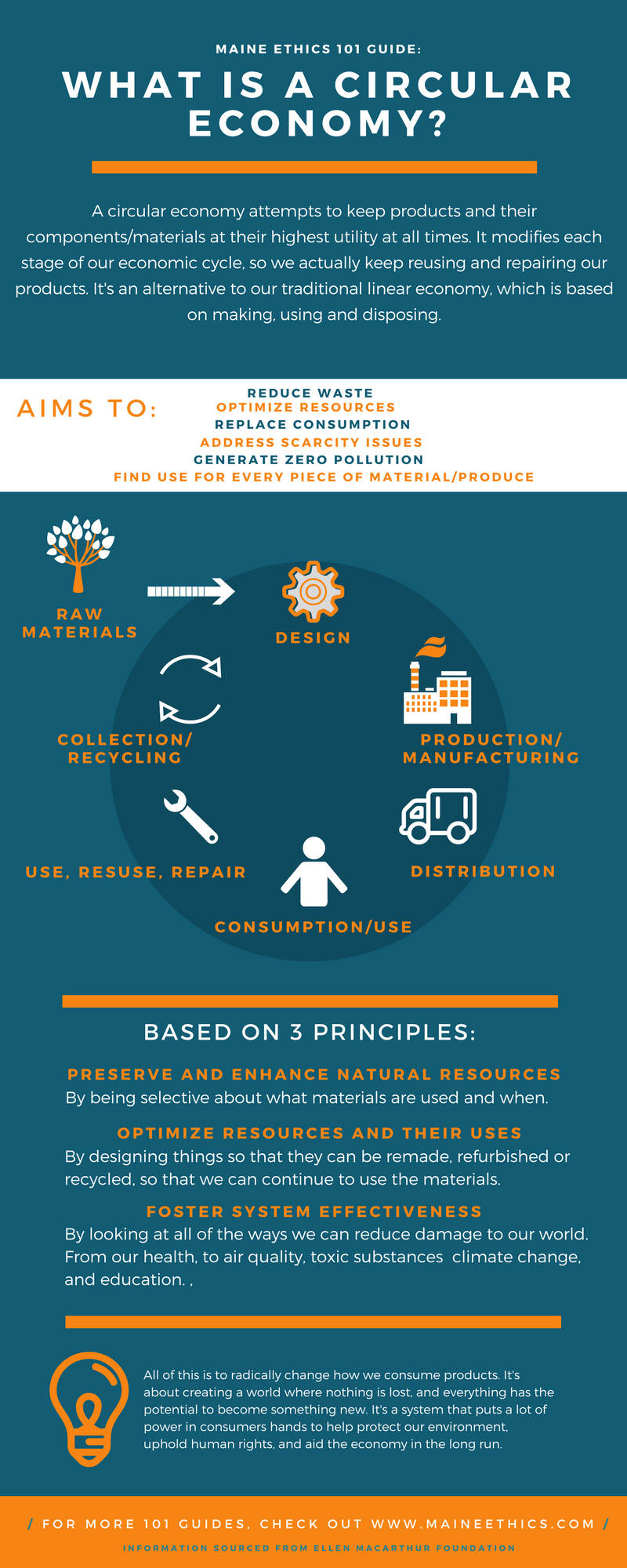 What is a circular economy?.png