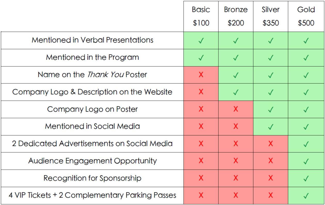 Sponsor+Chart.jpg