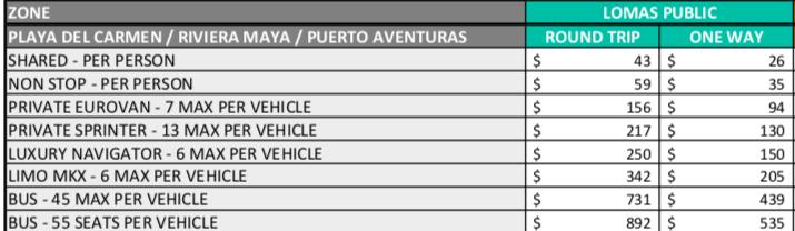 Lomas Playa Del Carmen:Riviera Maya 2018.png
