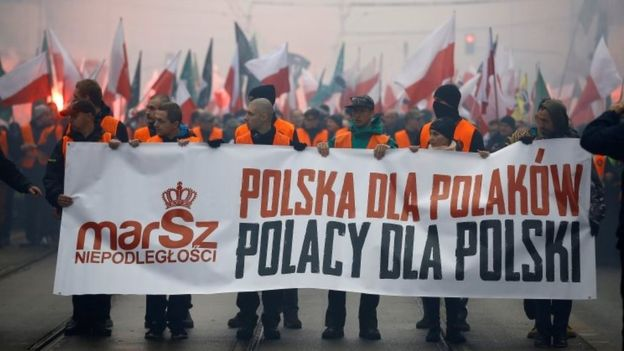 "Political participants carrying a banner translating to ""Poland for Poles."" Photo.    Source: BBC via Reuters."