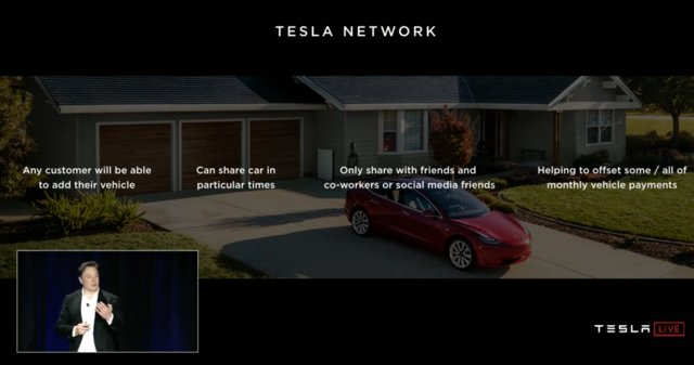 Anyone can add their Tesla vehicle to the Tesla Network to make it a robotaxi. (Photo:  Business Insider )