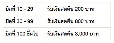 Screen+Shot+2561-07-24+at+15.36.19.png