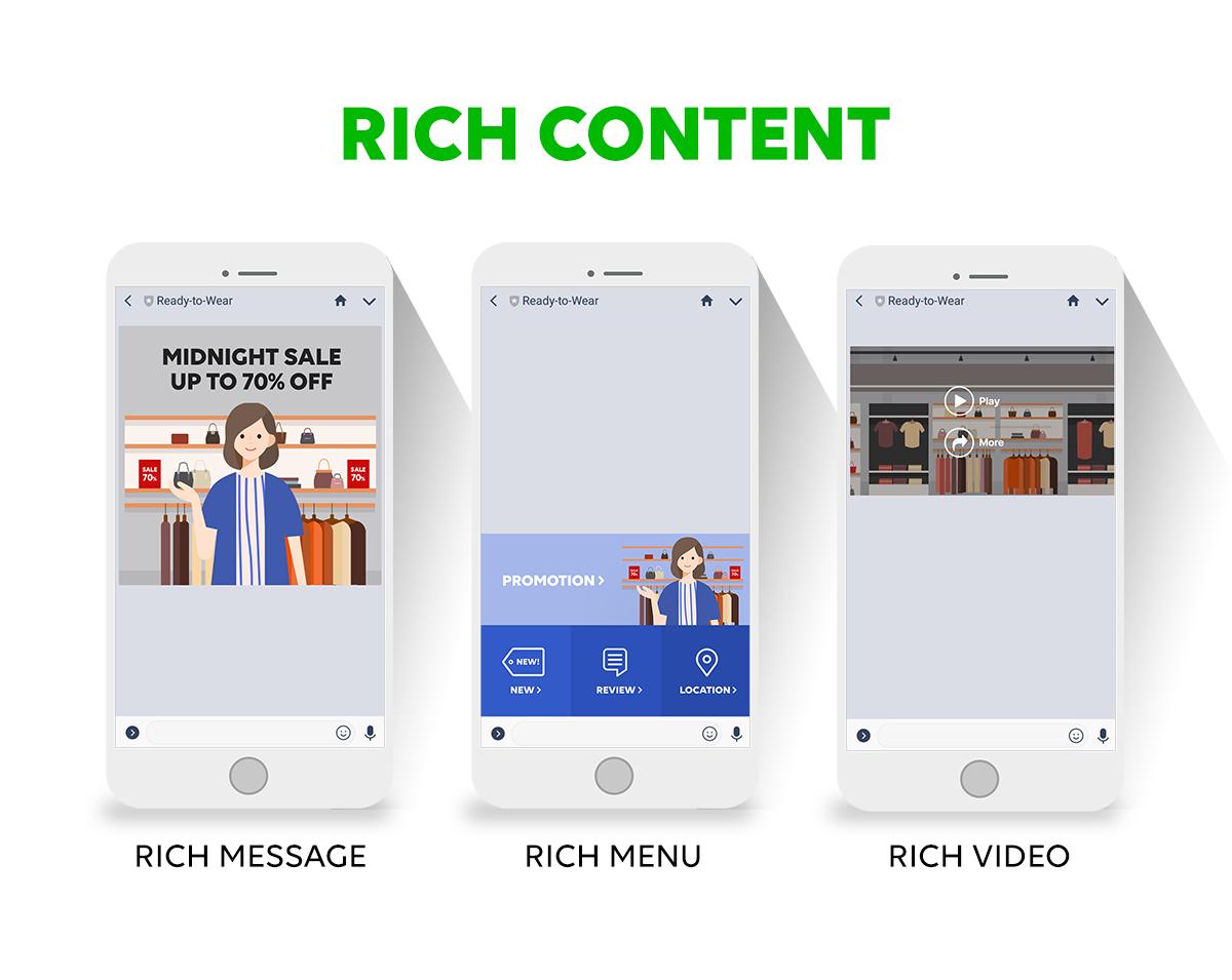 Page365-Rich-Content-LINEOA.png