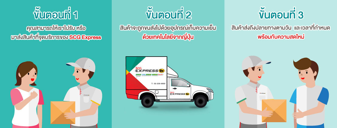 Page365-SCG Express ส่งสินค้าแช่แข็ง