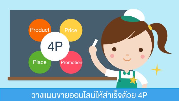 Page365 - กลยุทธ์การตลาด 4P marketing mix.png