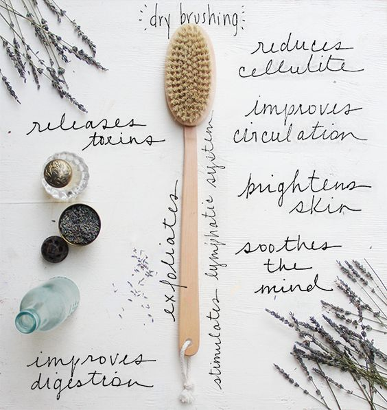 This graphic was sourced from a  Free People blog  post about the benefits of dry brushing.