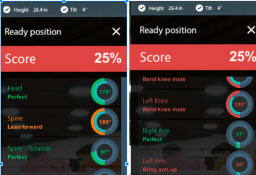 PE Skill Testing Results from the AssessLinkPE app