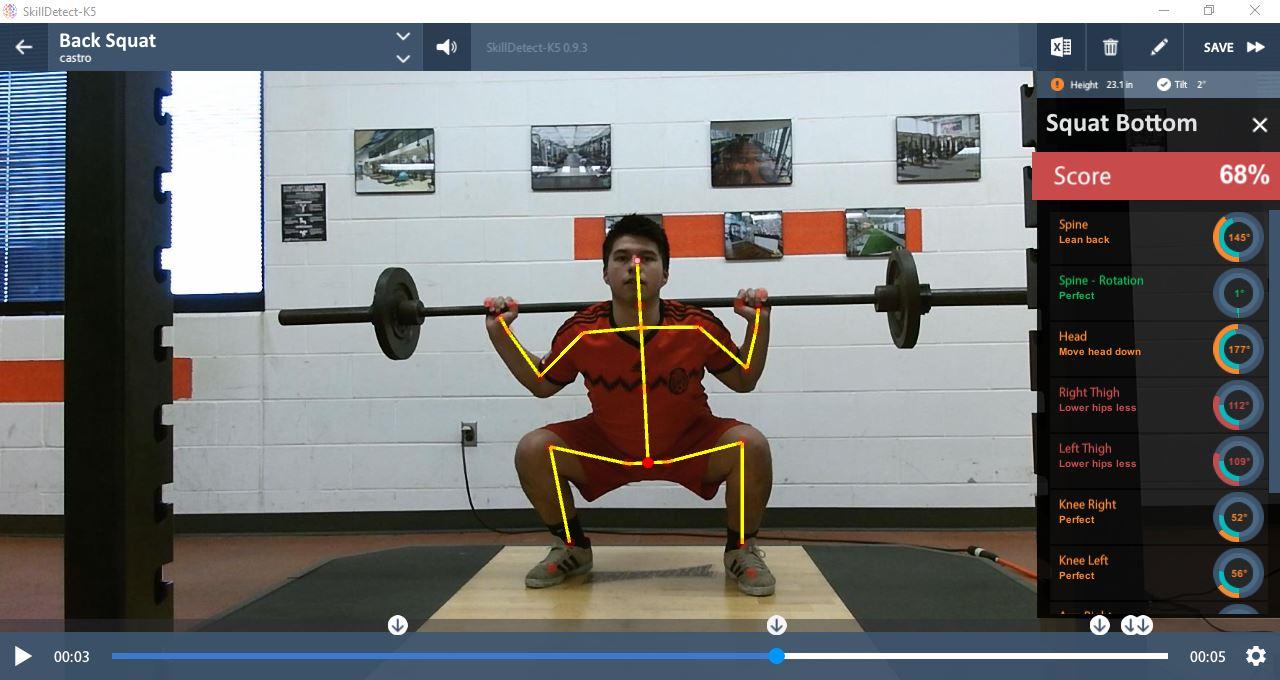 Back squat assessment for Sturgis High School