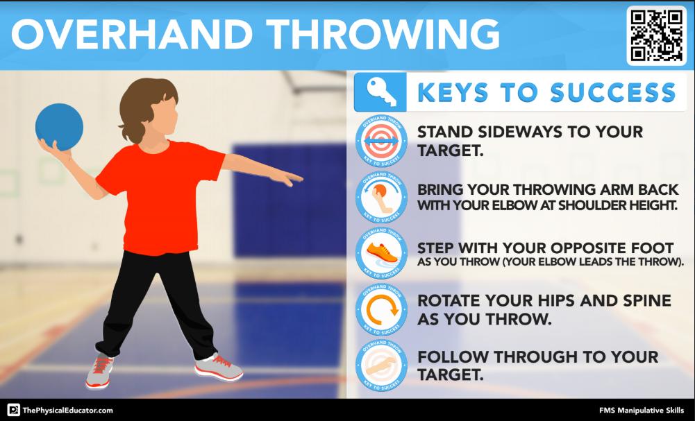 overhand-throw_1_orig.png