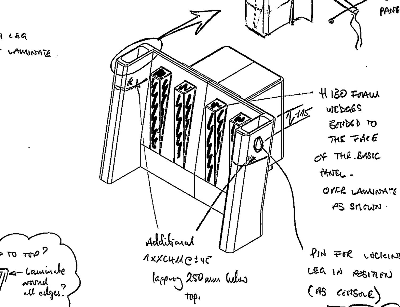 design-feasibility.jpg