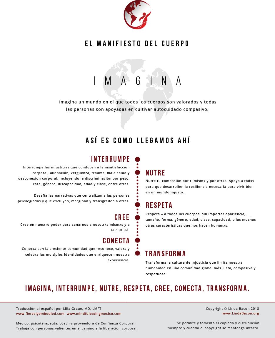 Linda Bacon, PhD's Body Manifesto