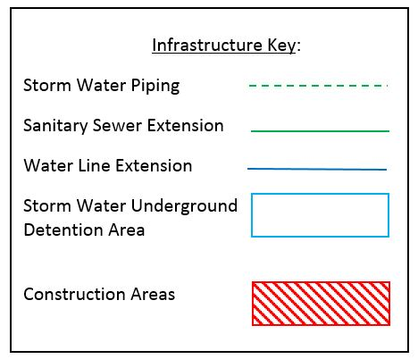 Infrastructure Key.JPG