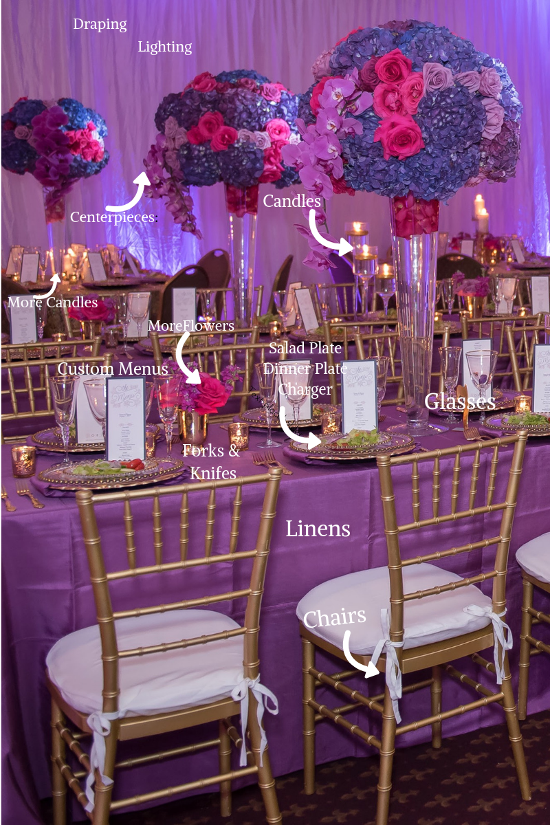 The Cost Of Wedding Day Decor.png