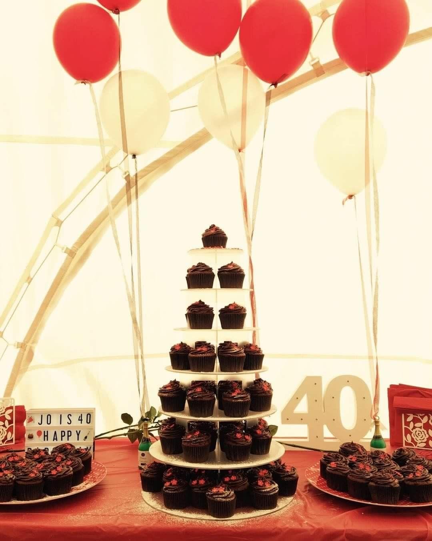 Milestone birthday parties