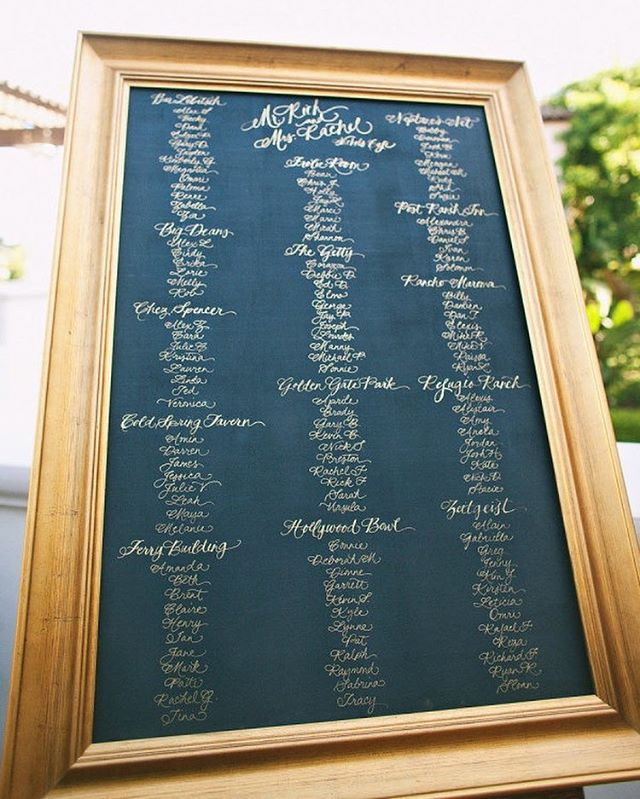 Nothing like a grandiose seating chart to make a first impression! @christinefarahphotography #calligraphy #chalkboardart #seatingchart