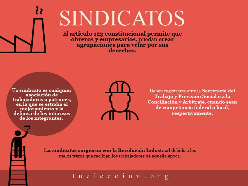 sindicatos.png