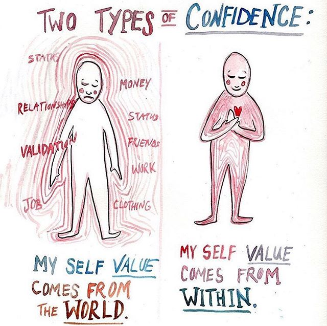 Day 62/100: There are two types of confidence. One that depends on validation from the outside world, and one that finds value from within. . Most of the time, I'm in the first category. The world helps to determine and measure my value. . But there are those moments when I feel fully satisfied knowing I am of value REGARDLESS of the world. Regardless of my money, my looks, my work, my relationships or anything else like that. . True self confidence is something that doesn't depend on external validation. It comes from a deep knowing that we are simply enough. And how liberating is that. . . . . . . . . #selflove #selfconfidence #watercolor #the100dayproject #confidencequotes #sketchbook