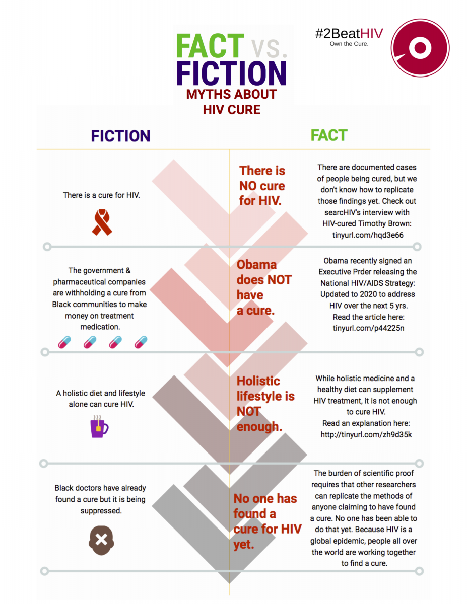 Fact v Fiction Infographic.png