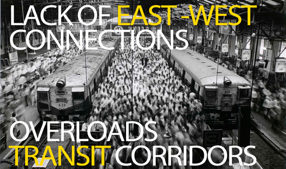 Intertwining Concerns:Poor Transportation Network.