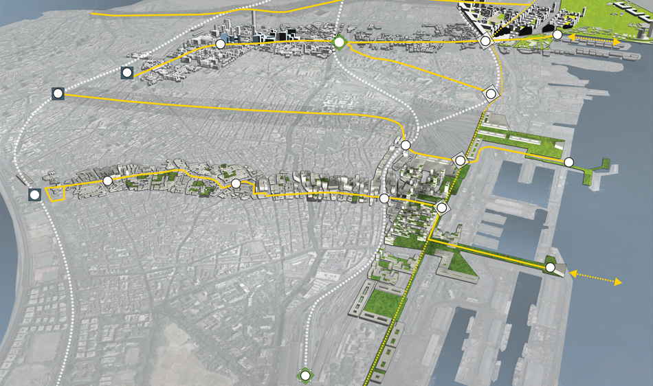 Dynamic Development Scenario along Proposed Transportation Corridors.