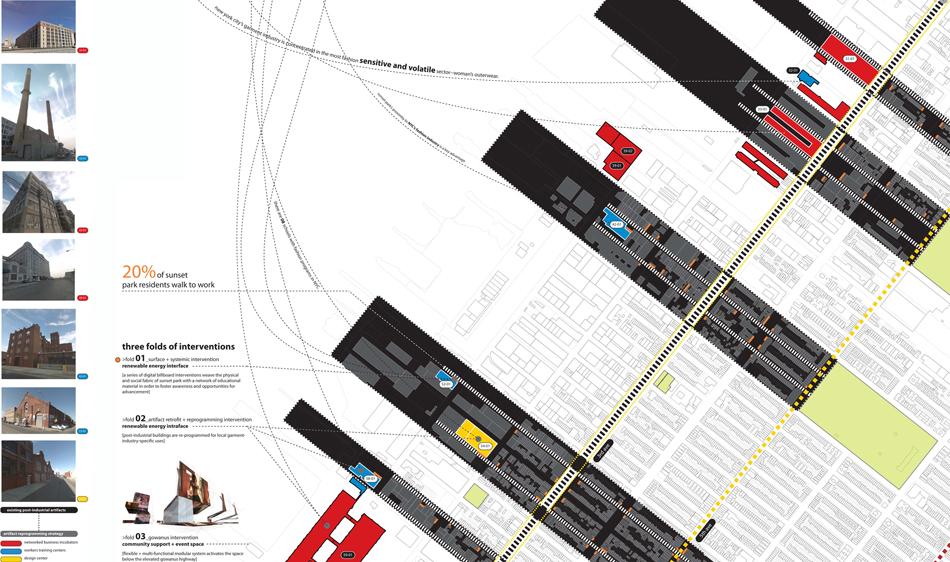 Urban Artifact Map